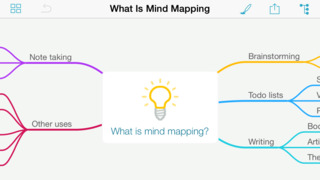 Screenshots of MindNode – Delightful Mind Mapping