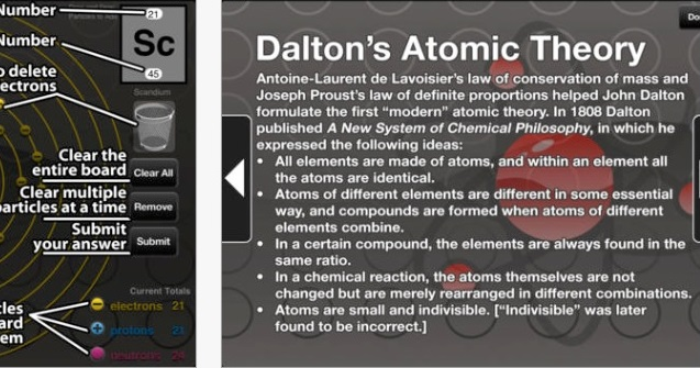 Screenshots of Building Atoms, Ions, and Isotopes HD Lite