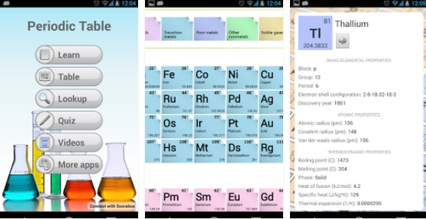 Screenshots of Periodic table